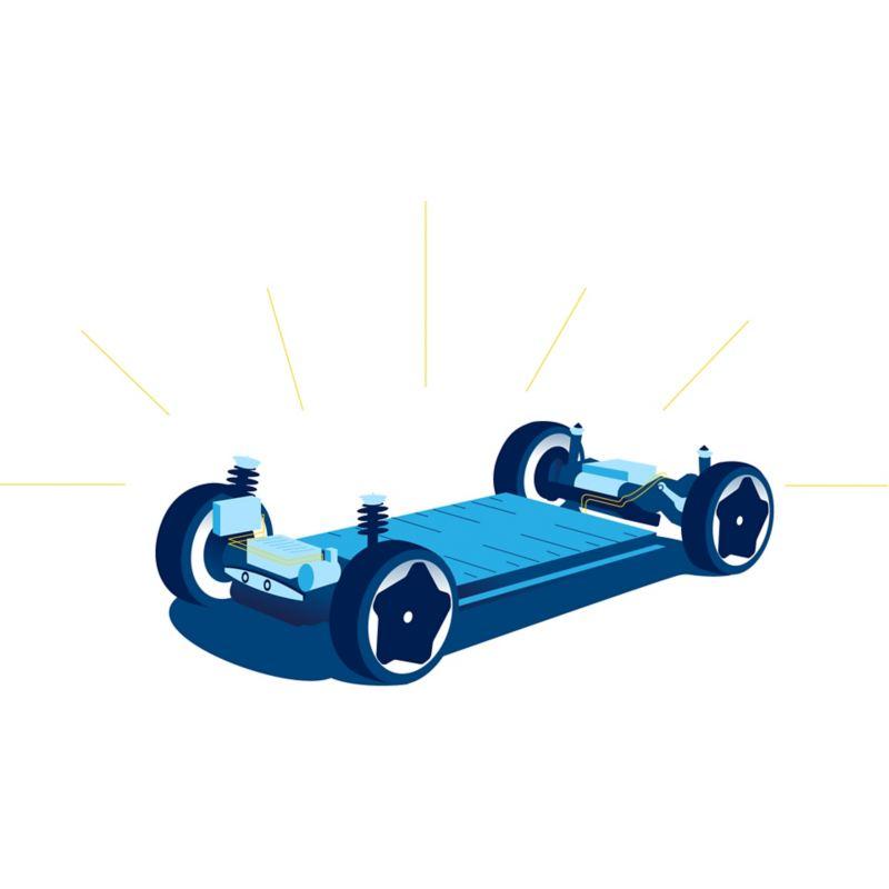 Volkswagen ID. Batterie
