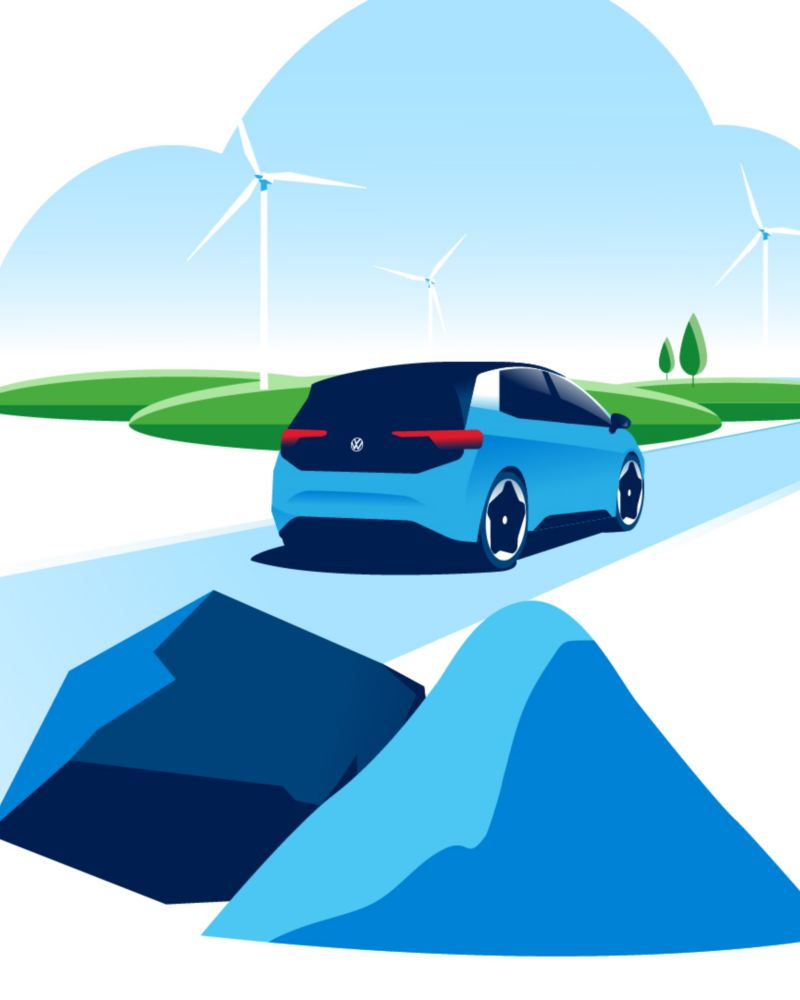 Rohstoffe, ein ID.3 und Windkraftanlagen