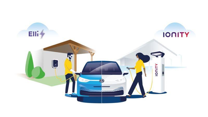Illustrazione grafica di due persone che caricano le proprie auto elettriche della famiglia ID. Volkswagen, la prima a una colonnina di ricarica Elli, l'altra a una colonnina di ricarica Ionity.