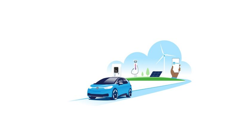 Gallery featuring green energy providers Elli and IONITY as well as charging infrastructure and Volkswagen We app.