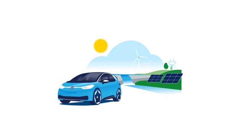 Elli logo, wind turbines, solar cells, infrastructure