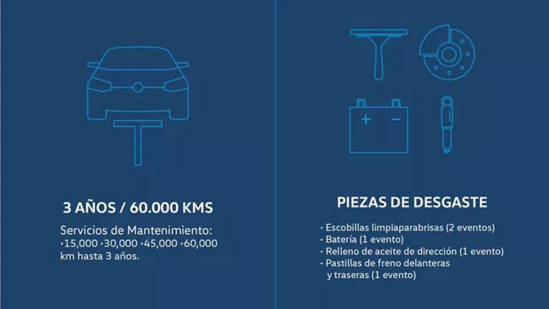 Long Drive Volkswagen - Servicios de mantenimiento para tu auto por hasta tres años