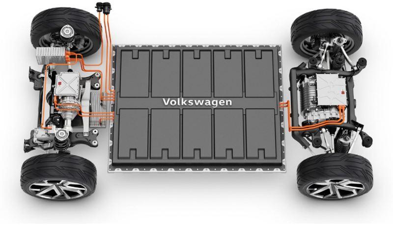 Rappresentazione grafica della piattaforma modulare elettrica MEB di Volkswagen
