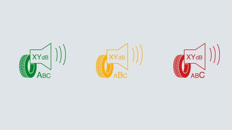 Illustrazione grafica composta da tre pneumatici con altrettanti megafoni, in colori diversi: in base alla classificazione di rumorosità, gli pneumatici sono divisi in 3 classi (A, B o C).