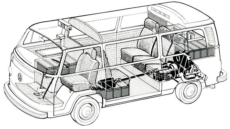 Profile of the Volkswagen T2 Camper