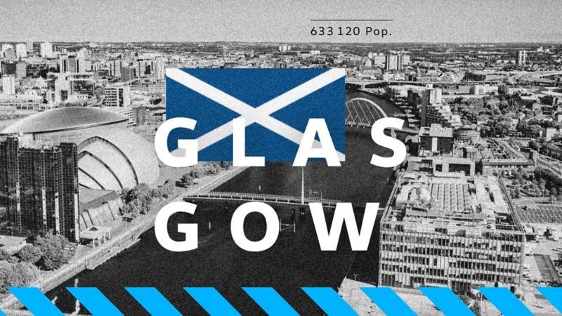 UEFA EURO 2020 Glasgow