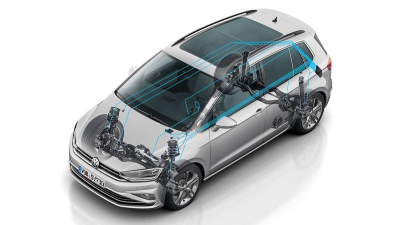 Schematyczna prezentacja DCC na przykładzie VW Golfa