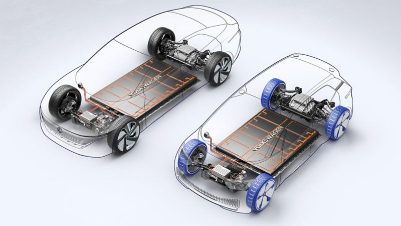 Illustration of the different VW models that are all based on the MEB