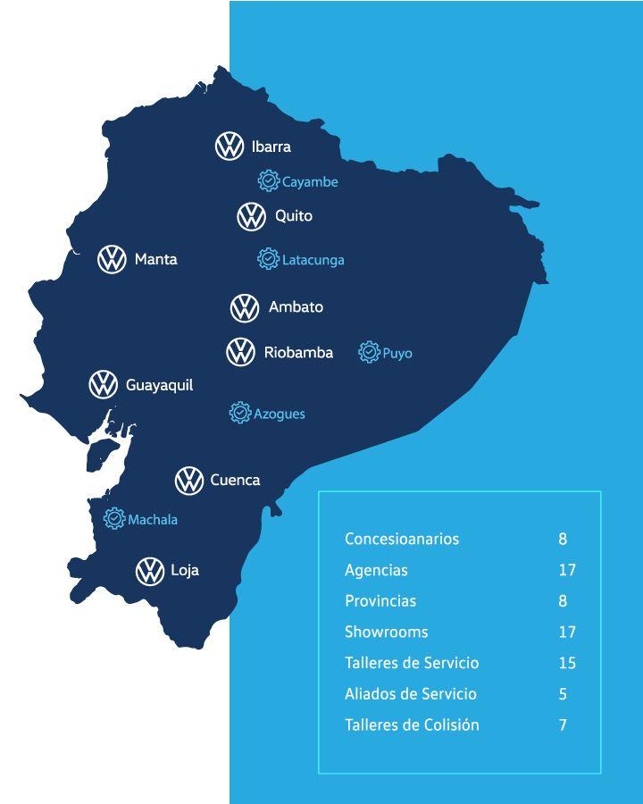 VW 4 Business - Mapa de red de concesionarios en Ecuador