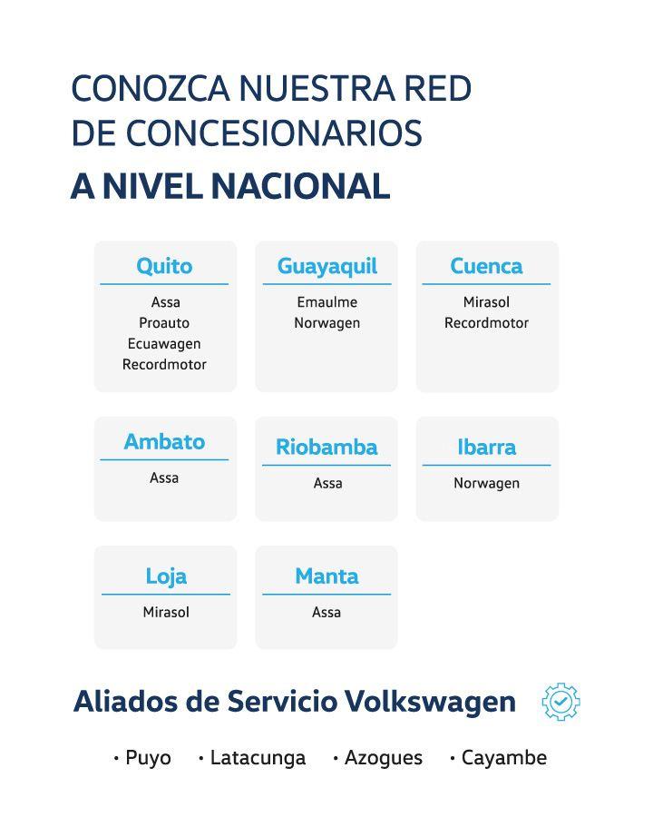 VW 4 Business - Red de concesionarios en Ecuador