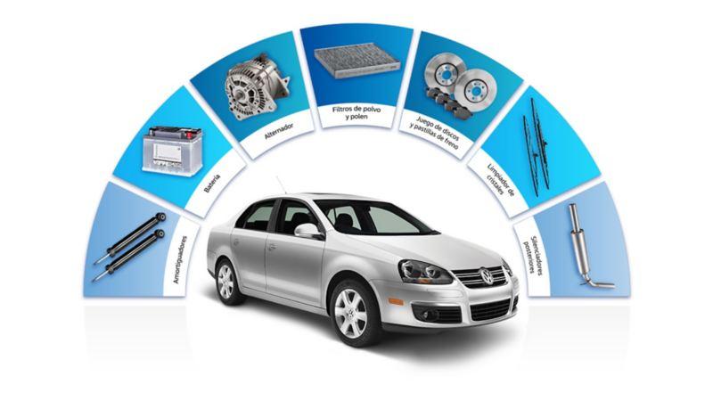 Línea de refacciones Economy Parts para autos VW con más de tres años o sin garantía