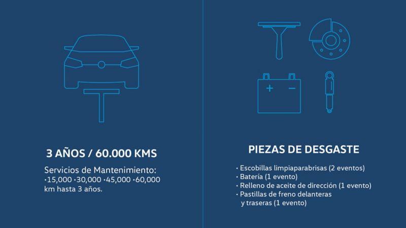 Lista de servicios incluidos en Long Drive, el plan de servicios de mantenimiento para tu Volkswagen