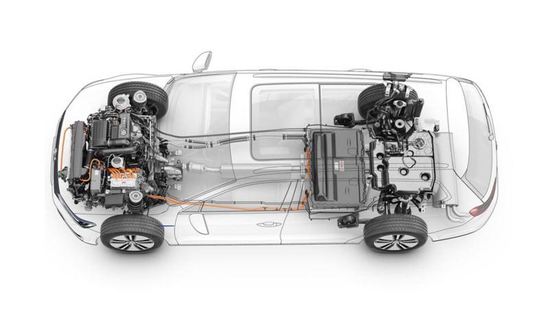 Volkswagen Plug-in-Hybrid τεχνολογία