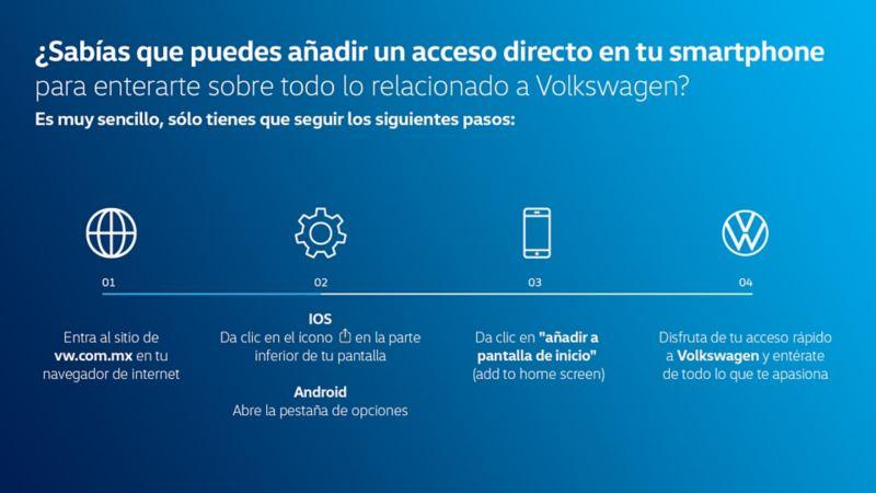 Añade toda la experiencia VW a la pantalla de tu smartphone