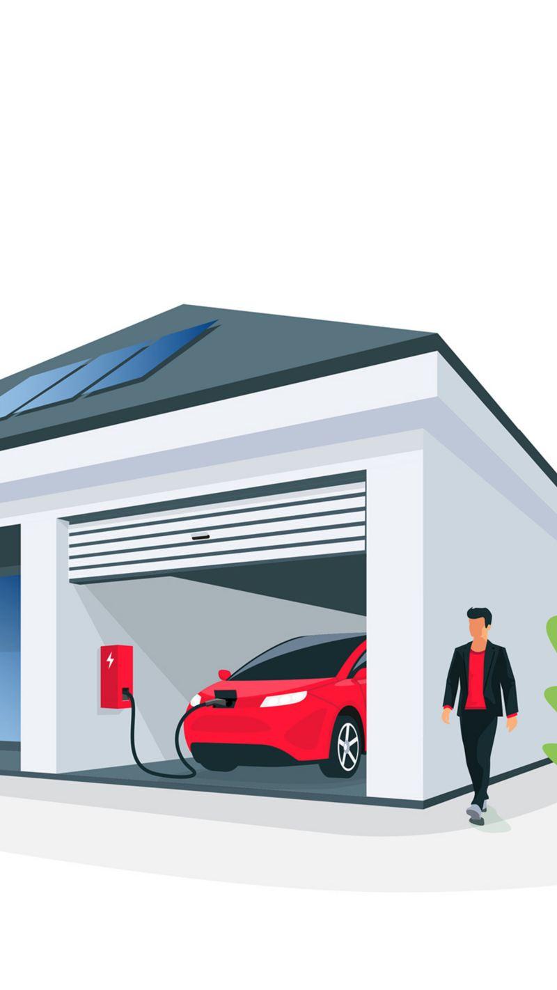 Eine Grafik zeigt rotes Elektroauto mit Ladekabel in einer Garage. Im Hintergrund steht eine Photovoltaikanlage.