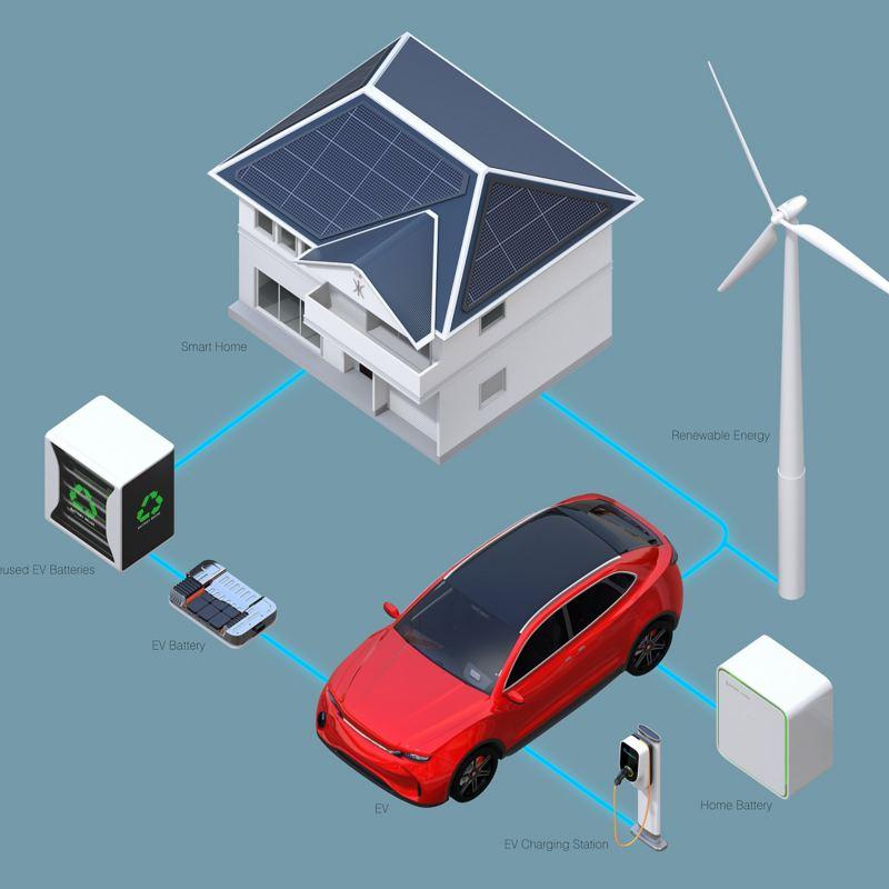 Eine Grafik stellt den Stromkreislauf eines Haushalts von Erzeugung, Speicherung und Verbrauch dar.